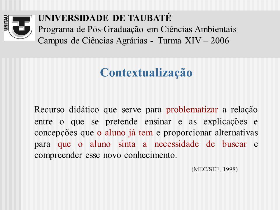 UNIVERSIDADE DE TAUBATÉ Programa de Pós-Graduação em Ciências Ambientais Campus de Ciências Agrárias - Turma XIV – 2006 Contextualização Recurso didát