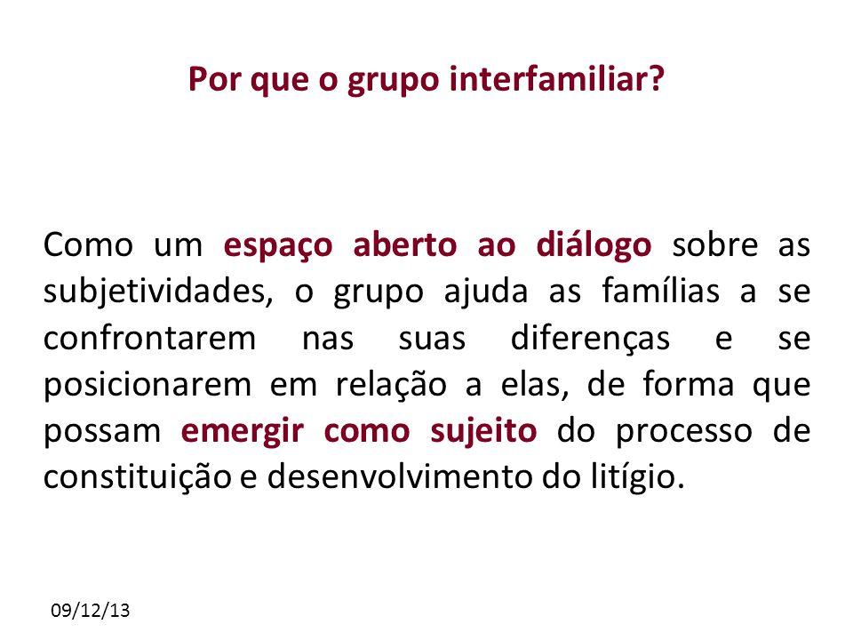 09/12/13 Por que o grupo interfamiliar? Como um espaço aberto ao diálogo sobre as subjetividades, o grupo ajuda as famílias a se confrontarem nas suas