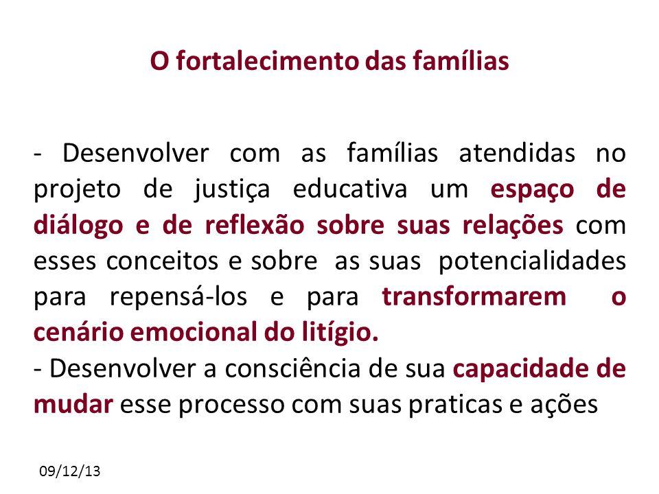 09/12/13 O fortalecimento das famílias - Desenvolver com as famílias atendidas no projeto de justiça educativa um espaço de diálogo e de reflexão sobr