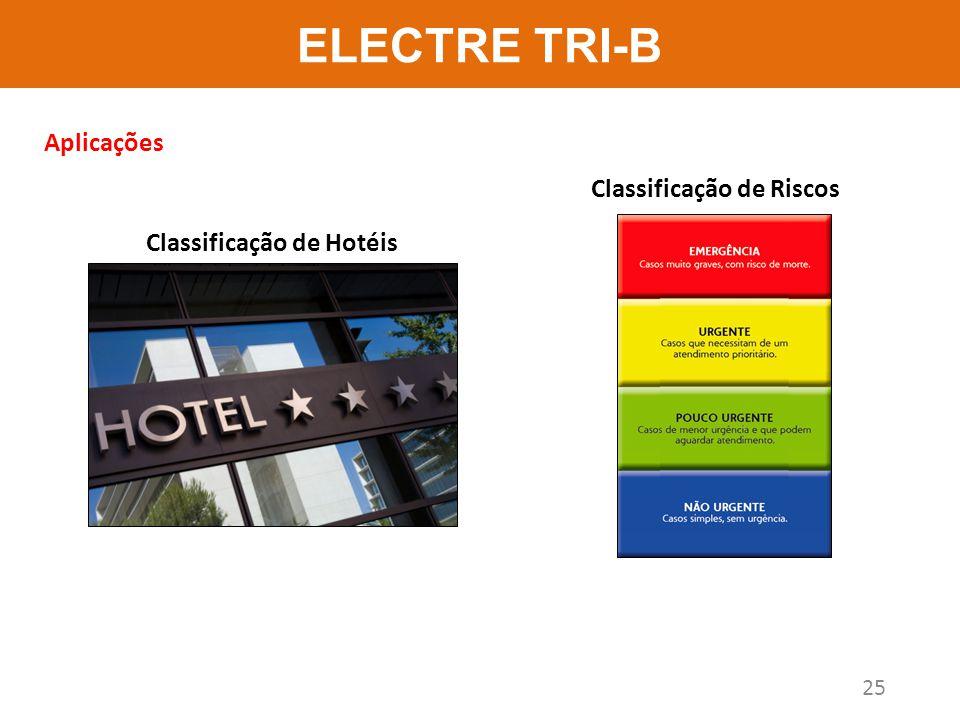 ELECTRE TRI-B 25 Aplicações Classificação de Riscos Classificação de Hotéis