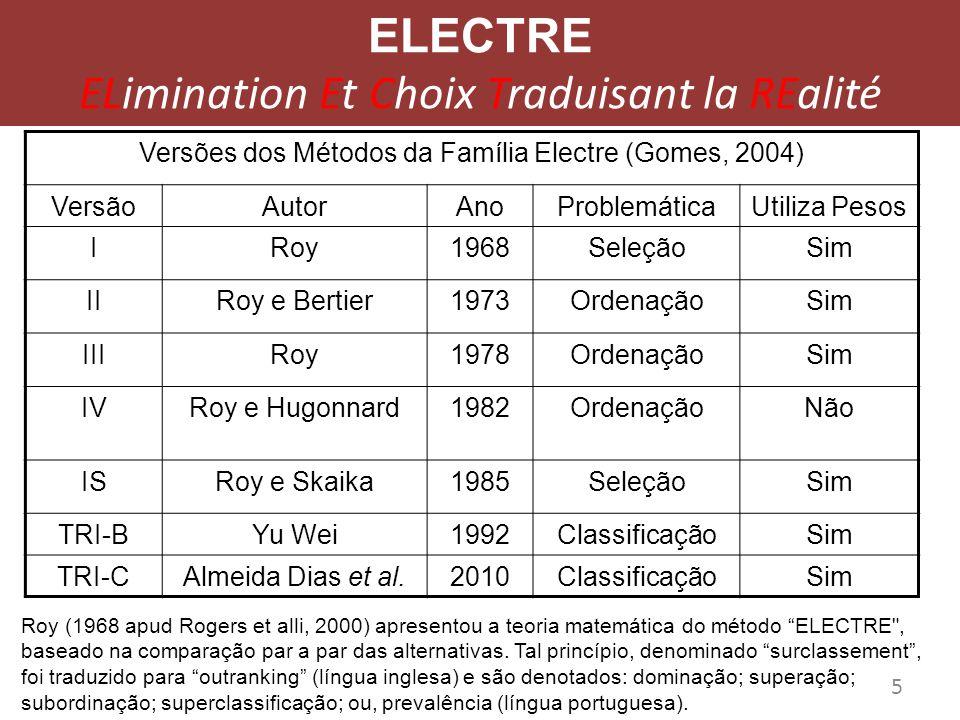 Versões dos Métodos da Família Electre (Gomes, 2004) VersãoAutorAnoProblemáticaUtiliza Pesos IRoy1968SeleçãoSim IIRoy e Bertier1973OrdenaçãoSim IIIRoy