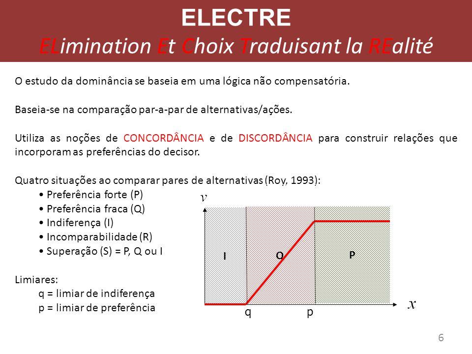 O estudo da dominância se baseia em uma lógica não compensatória. Baseia-se na comparação par-a-par de alternativas/ações. Utiliza as noções de CONCOR