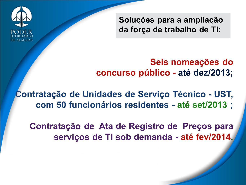 Soluções para a ampliação da força de trabalho de TI: Seis nomeações do concurso público - até dez/2013; Contratação de Unidades de Serviço Técnico -