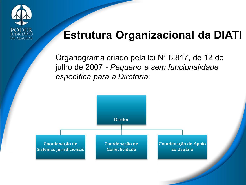 Estrutura Organizacional da DIATI Organograma criado pela lei Nº 6.817, de 12 de julho de 2007 - Pequeno e sem funcionalidade específica para a Direto
