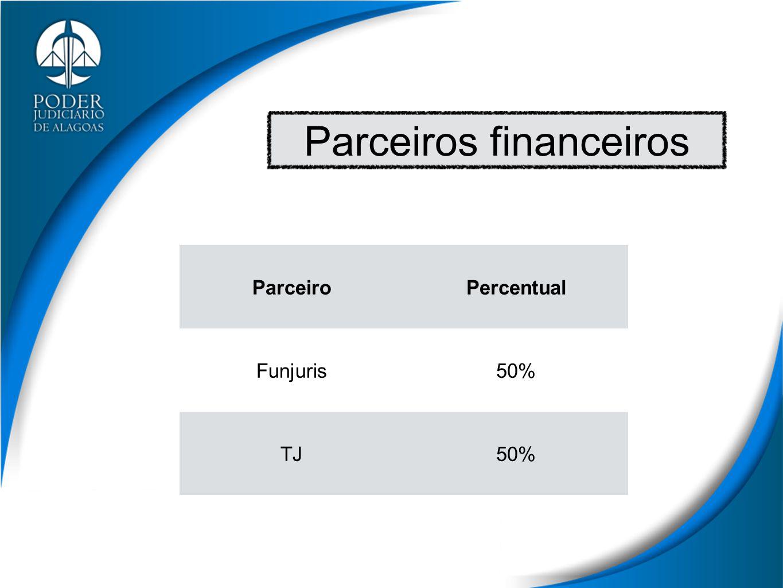 Parceiros financeiros ParceiroPercentual Funjuris50% TJ50%