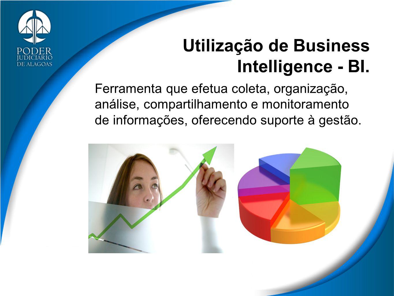Utilização de Business Intelligence - BI. Ferramenta que efetua coleta, organização, análise, compartilhamento e monitoramento de informações, oferece