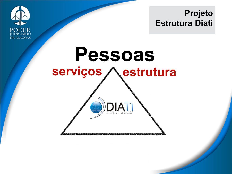 Pessoas estrutura serviços Projeto Estrutura Diati