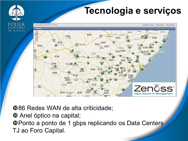 Tecnologia Data Center (Centro) População, Advogados, Outros órgãos (Usuários Externos) Serviços do portal do Tribunal de Justiça.