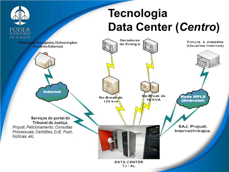 Tecnologia Data Center (Centro) População, Advogados, Outros órgãos (Usuários Externos) Serviços do portal do Tribunal de Justiça. Projudi, Peticionam