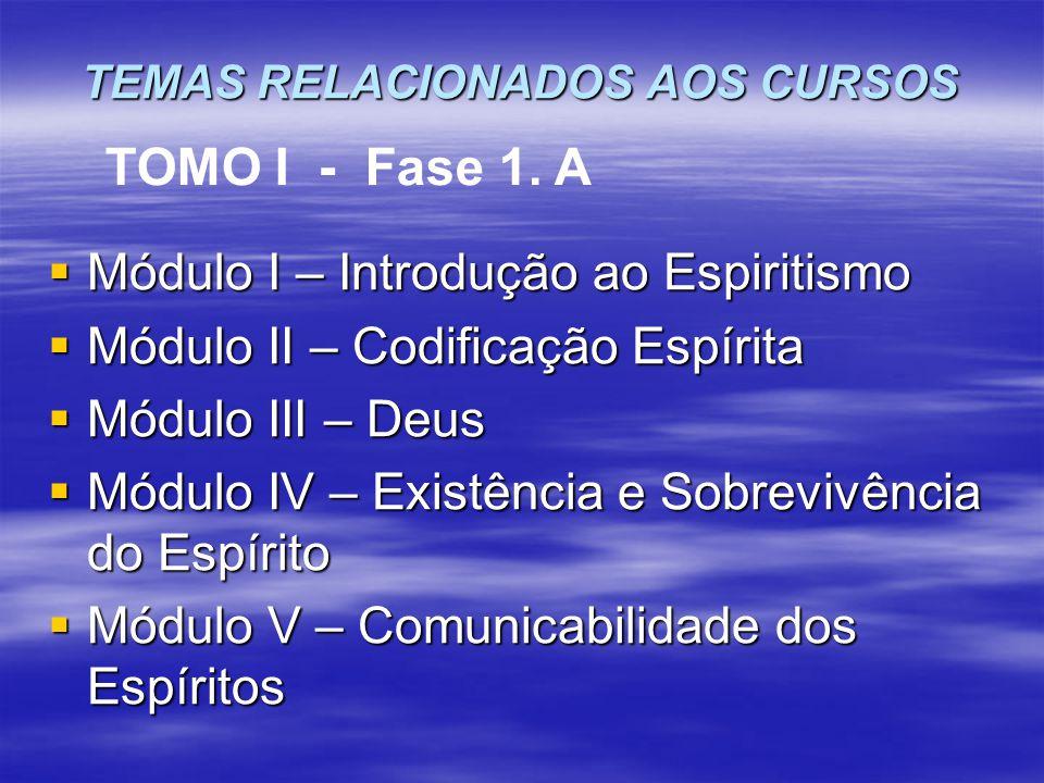 TEMAS RELACIONADOS AOS CURSOS  Módulo I – Introdução ao Espiritismo  Módulo II – Codificação Espírita  Módulo III – Deus  Módulo IV – Existência e