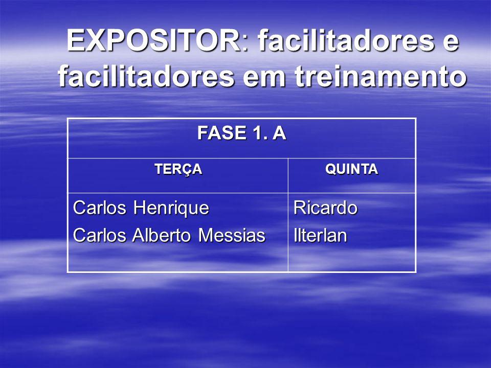 FASE 1. A TERÇAQUINTA Carlos Henrique Carlos Alberto Messias RicardoIlterlan EXPOSITOR: facilitadores e facilitadores em treinamento
