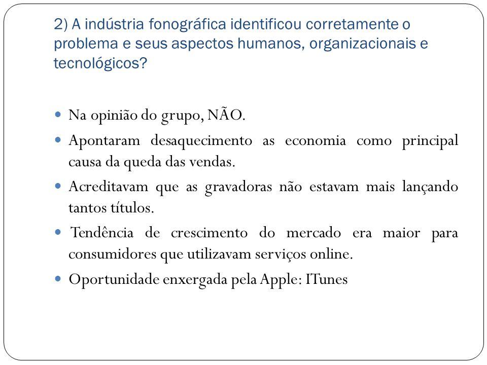 2) A indústria fonográfica identificou corretamente o problema e seus aspectos humanos, organizacionais e tecnológicos? Na opinião do grupo, NÃO. Apon