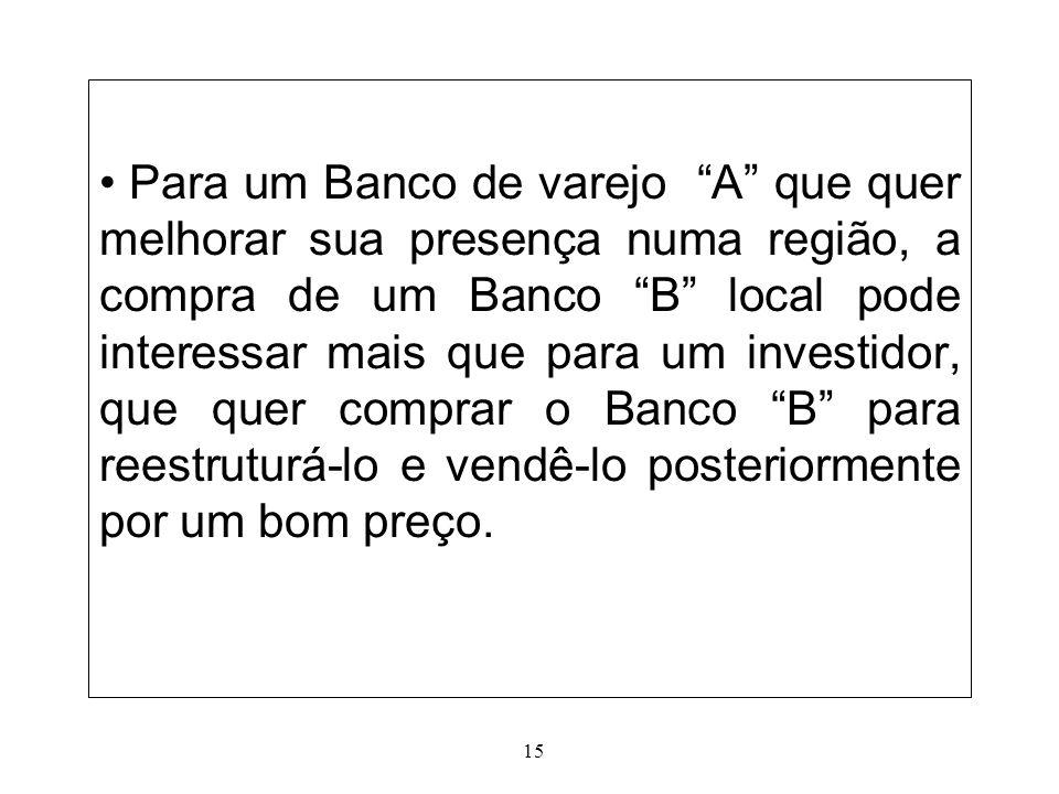 15 Para um Banco de varejo A que quer melhorar sua presença numa região, a compra de um Banco B local pode interessar mais que para um investidor, que quer comprar o Banco B para reestruturá-lo e vendê-lo posteriormente por um bom preço.