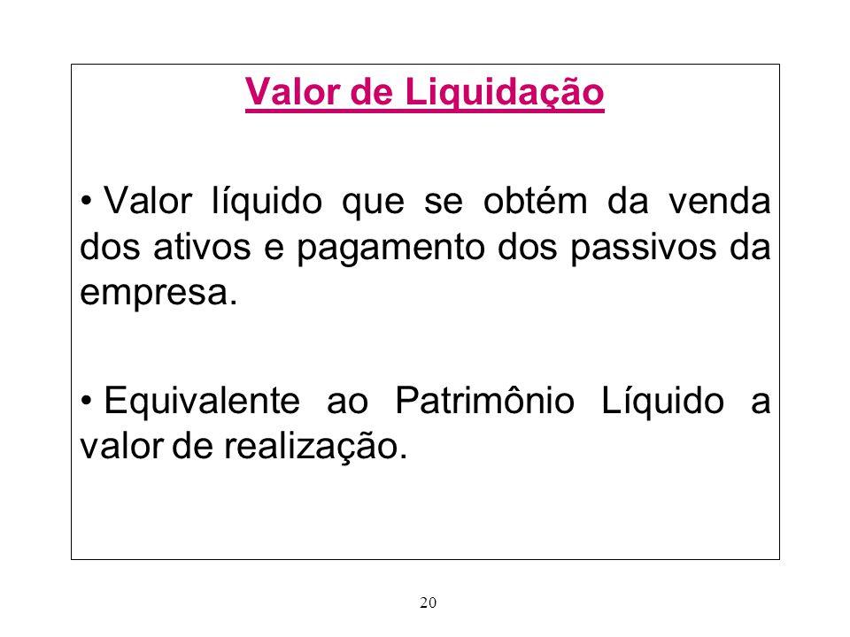 20 Valor de Liquidação Valor líquido que se obtém da venda dos ativos e pagamento dos passivos da empresa.