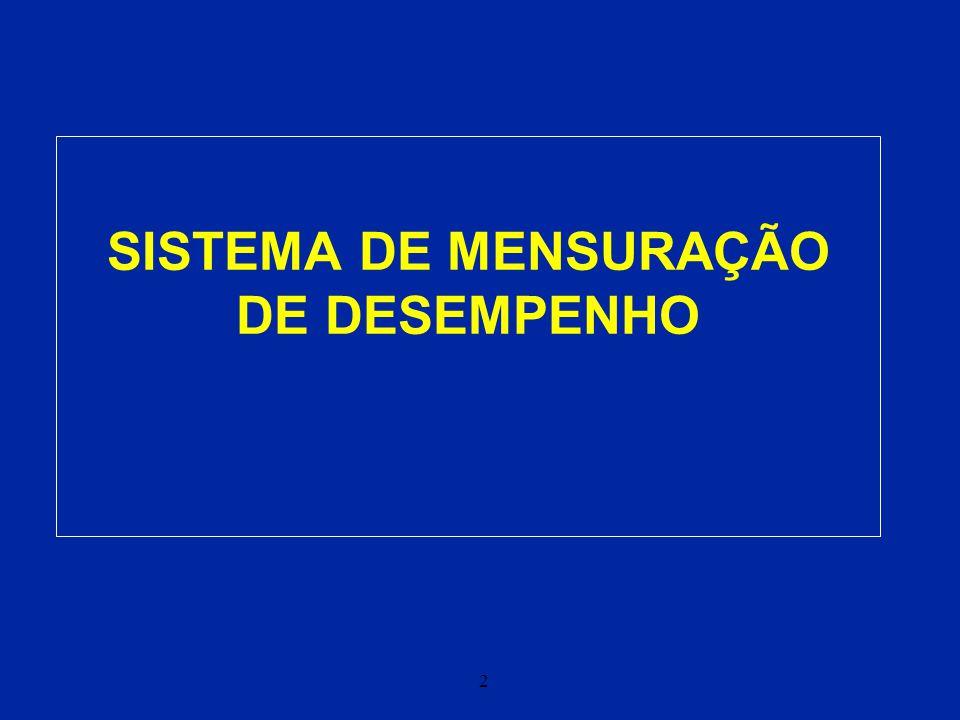 2 SISTEMA DE MENSURAÇÃO DE DESEMPENHO