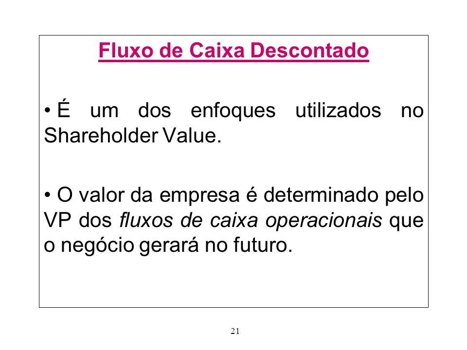 21 Fluxo de Caixa Descontado É um dos enfoques utilizados no Shareholder Value.