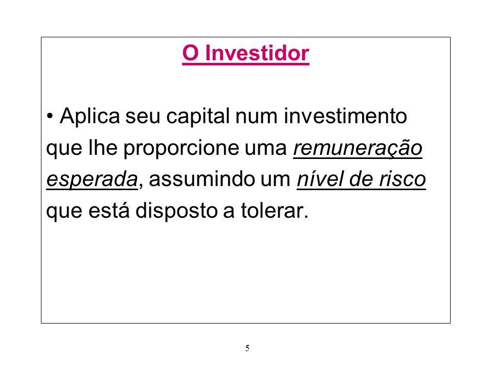 5 O Investidor Aplica seu capital num investimento que lhe proporcione uma remuneração esperada, assumindo um nível de risco que está disposto a tolerar.