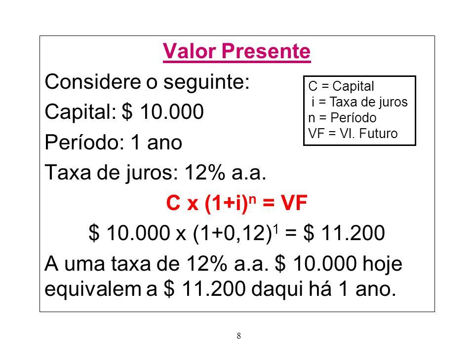 8 Valor Presente Considere o seguinte: Capital: $ 10.000 Período: 1 ano Taxa de juros: 12% a.a.