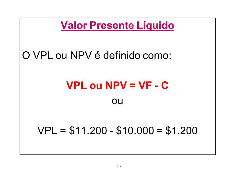 10 Valor Presente Líquido O VPL ou NPV é definido como: VPL ou NPV = VF - C ou VPL = $11.200 - $10.000 = $1.200