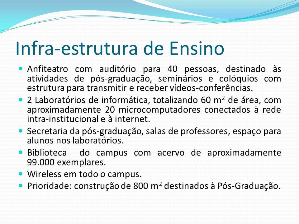 Infra-estrutura de Ensino Anfiteatro com auditório para 40 pessoas, destinado às atividades de pós-graduação, seminários e colóquios com estrutura par