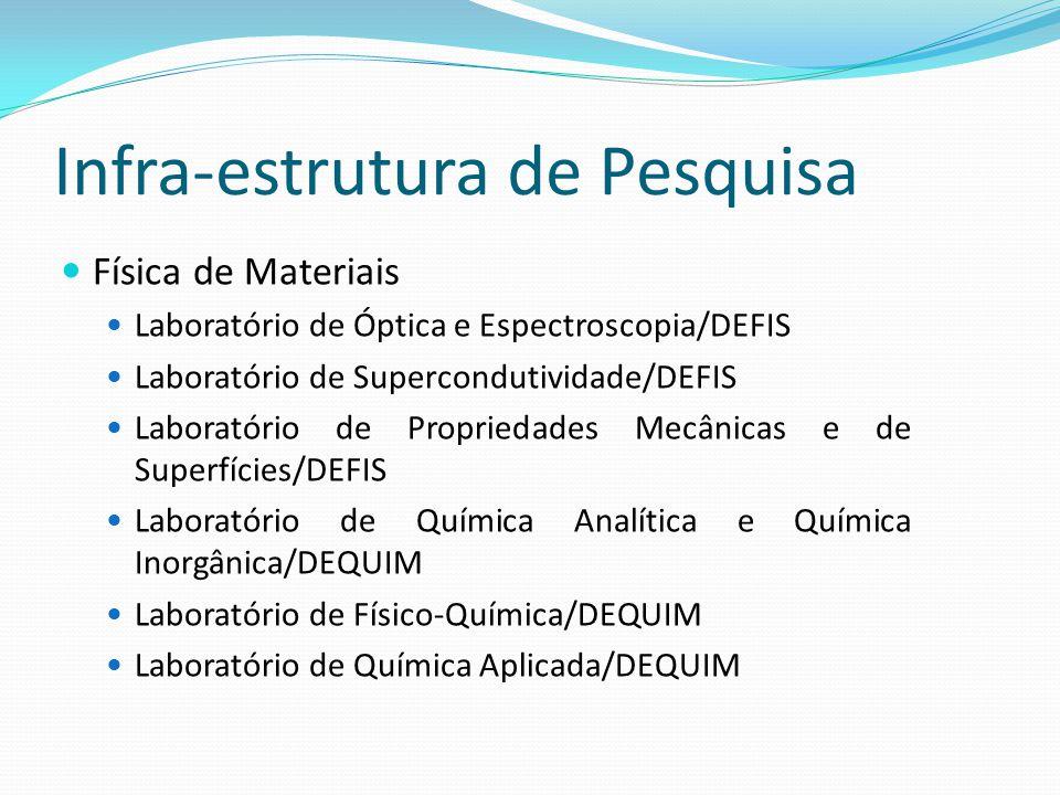 Infra-estrutura de Pesquisa Física de Materiais Laboratório de Óptica e Espectroscopia/DEFIS Laboratório de Supercondutividade/DEFIS Laboratório de Pr