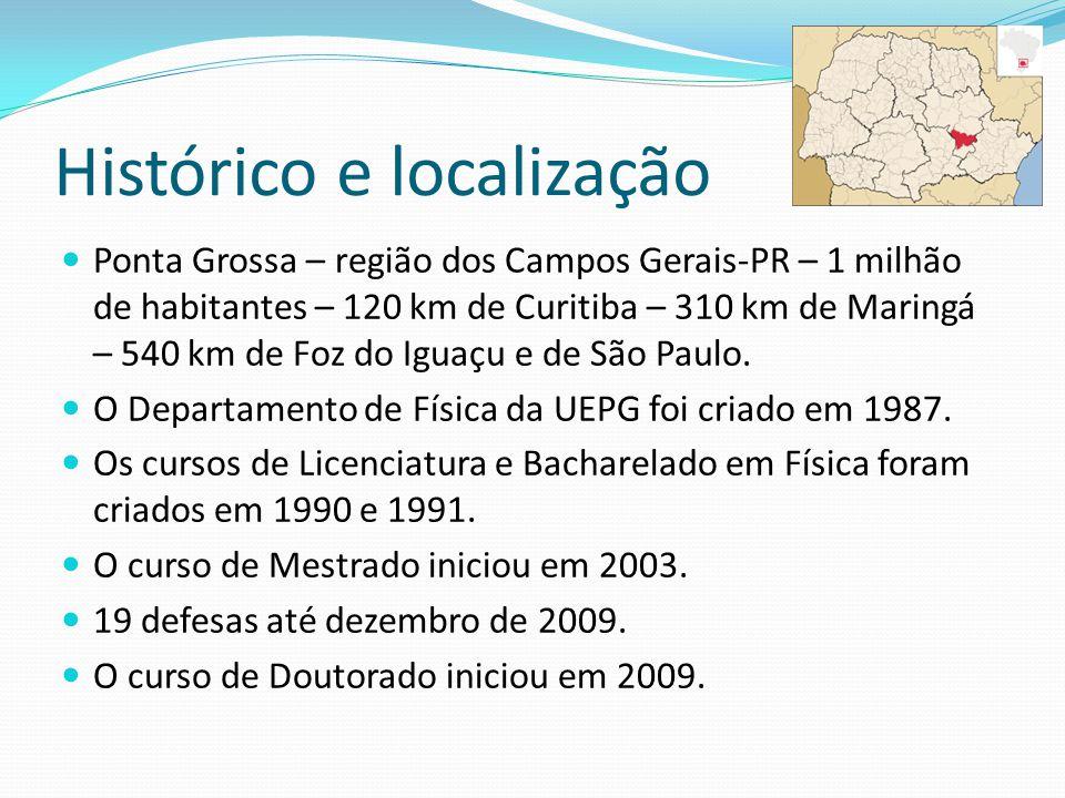 Histórico e localização Ponta Grossa – região dos Campos Gerais-PR – 1 milhão de habitantes – 120 km de Curitiba – 310 km de Maringá – 540 km de Foz d
