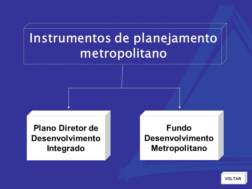 Instrumentos de planejamento metropolitano Plano Diretor de Desenvolvimento Integrado Fundo Desenvolvimento Metropolitano VOLTAR