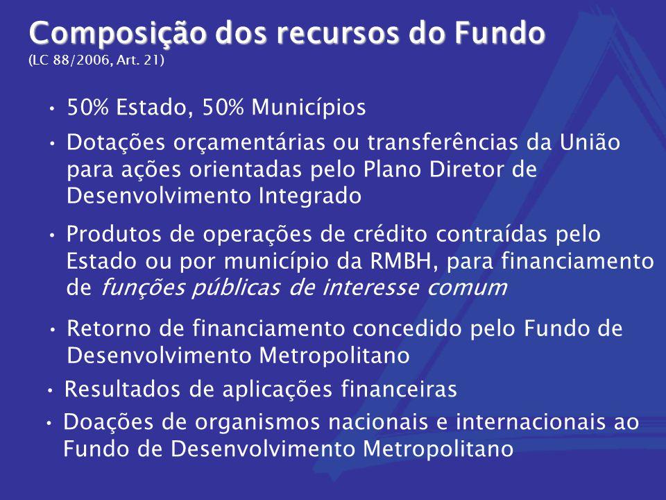 Composição dos recursos do Fundo (LC 88/2006, Art. 21) 50% Estado, 50% Municípios Dotações orçamentárias ou transferências da União para ações orient