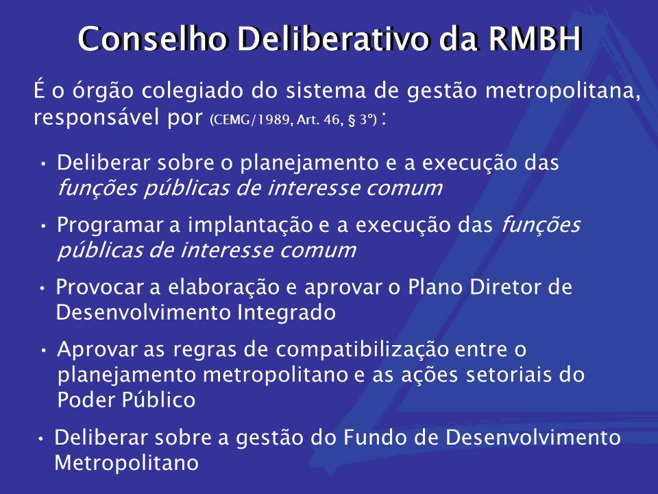 Conselho Deliberativo da RMBH Aprovar as regras de compatibilização entre o planejamento metropolitano e as ações setoriais do Poder Público Provocar