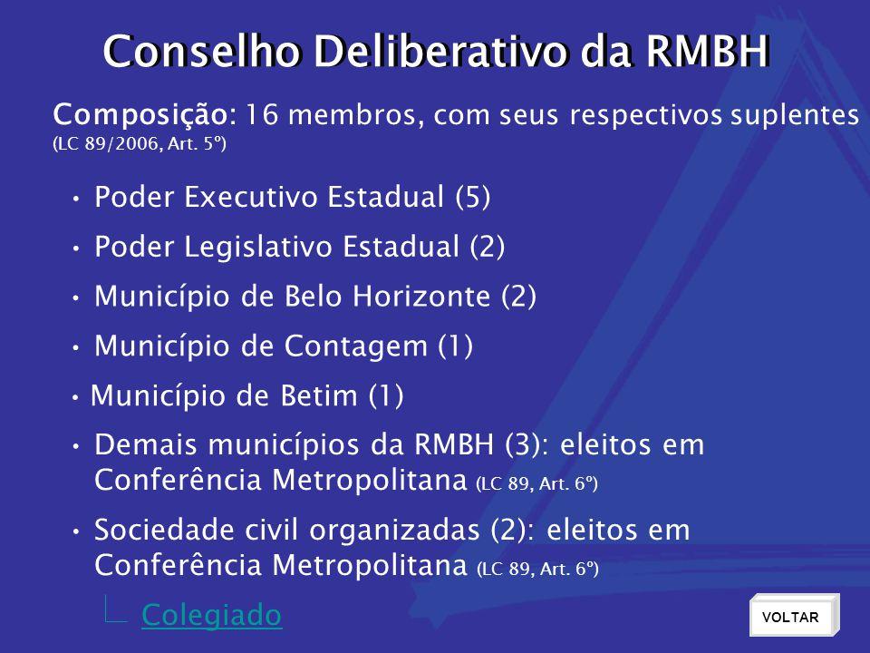 Conselho Deliberativo da RMBH Poder Executivo Estadual (5) Poder Legislativo Estadual (2) Município de Belo Horizonte (2) Município de Contagem (1) Município de Betim (1) Demais municípios da RMBH (3): eleitos em Conferência Metropolitana (LC 89, Art.