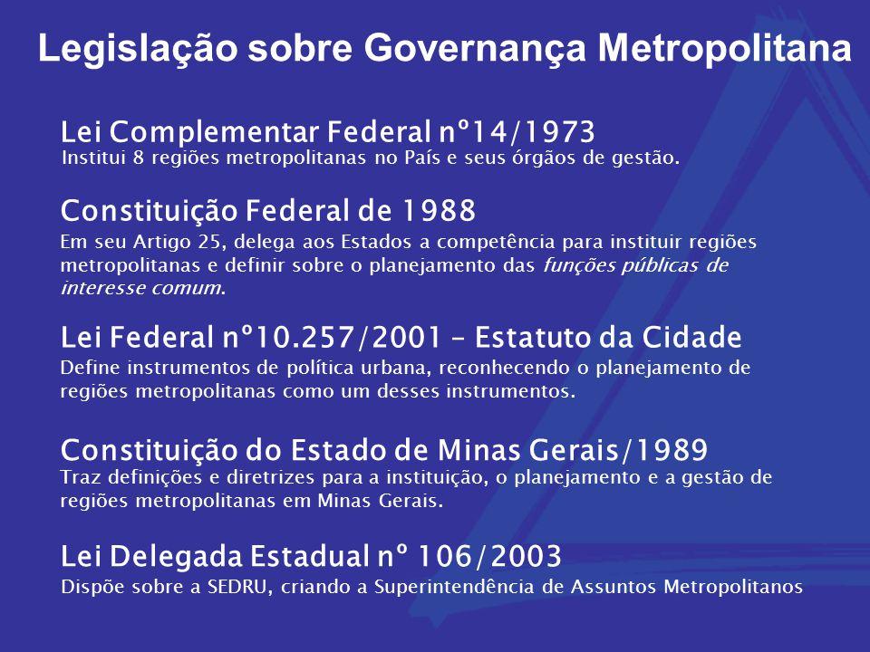 Legislação sobre Governança Metropolitana Institui 8 regiões metropolitanas no País e seus órgãos de gestão. Em seu Artigo 25, delega aos Estados a co