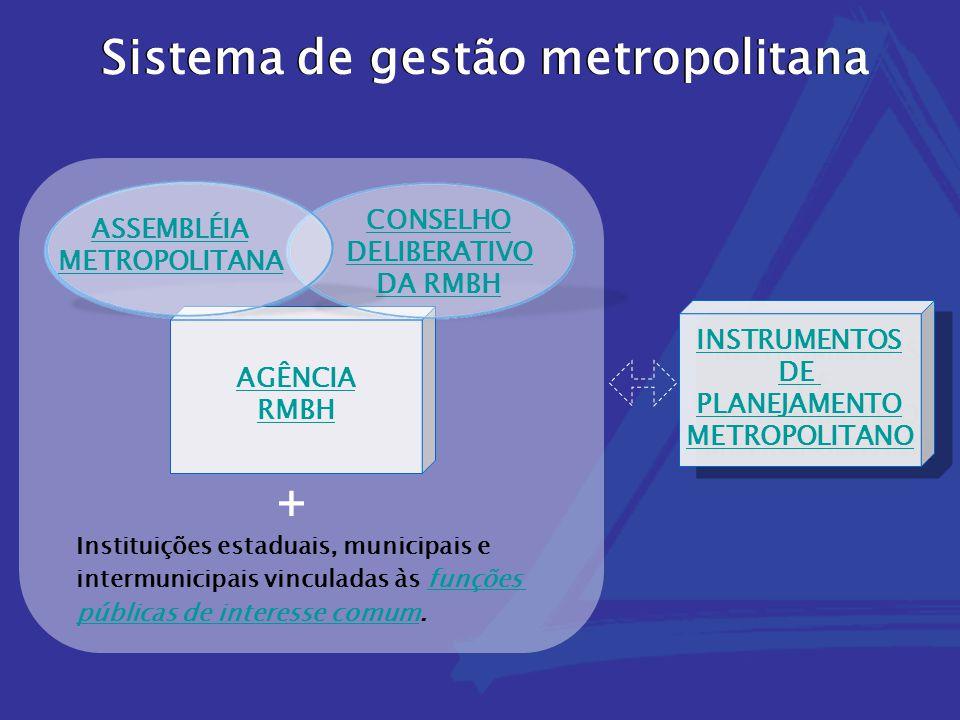 Assembléia Metropolitana É o órgão colegiado de decisão superior e de representação do Estado e dos municípios, responsável pela definição de macrodiretrizes do planejamento metropolitano, com poder de veto sobre as decisões do Conselho.