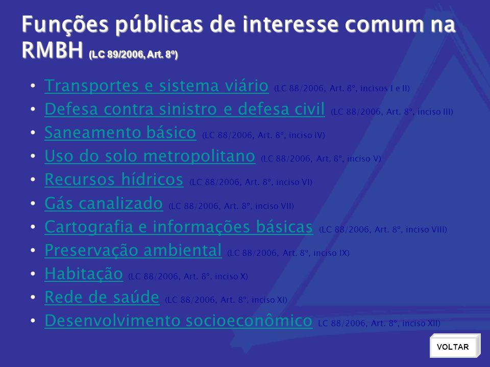 VOLTAR Funções públicas de interesse comum na RMBH (LC 89/2006, Art. 8º) Transportes e sistema viário (LC 88/2006, Art. 8º, incisos I e II) Transporte