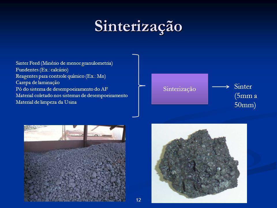 Alto Forno - AF O alto-forno visa a produção de ferro-gusa a partir de óxidos de ferro (sínter, pelota, minério) utilizando como agente redutor e combustível, o carbono proveniente do coque e de injeções (carvão pulverizado, GN, óleo combustível) e o ar como comburente (enriquecido ou não de O2).