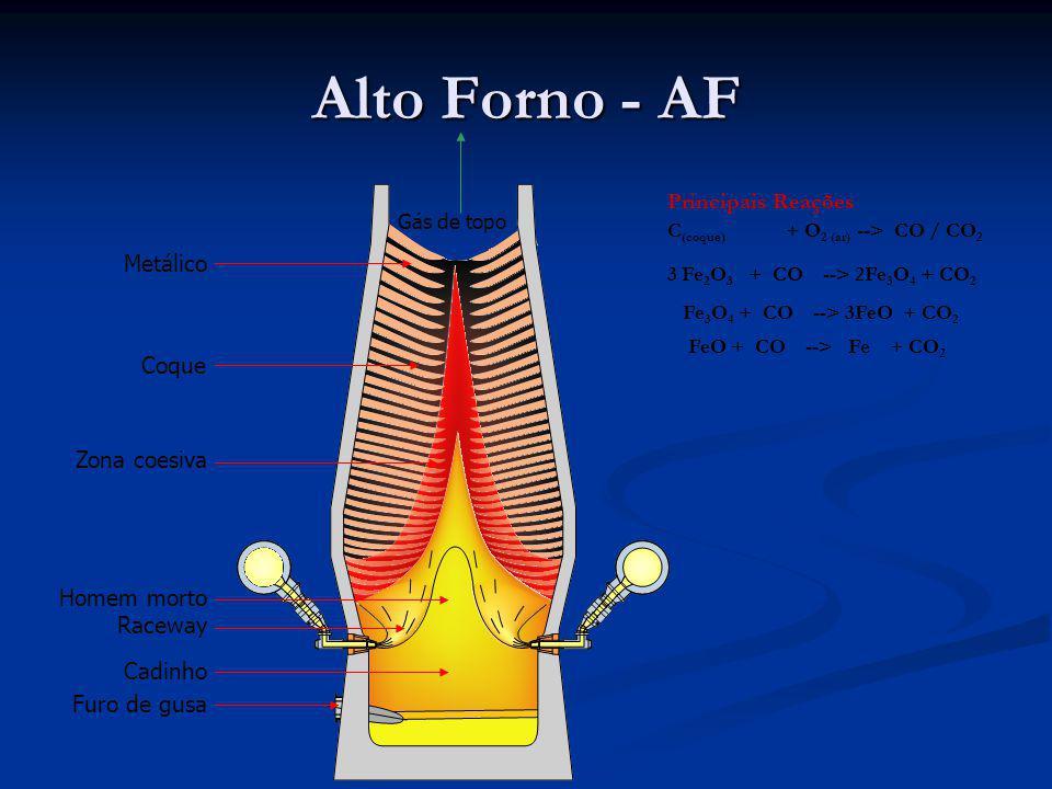 Alto Forno - AF 15