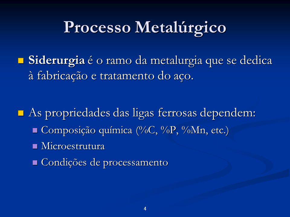 Processo Siderúrgico Aço x Ferro Fundido Aço x Ferro Fundido Quanto menor a concentração de carbono a liga se torna mais dúctil e tenaz, porém menos duro.