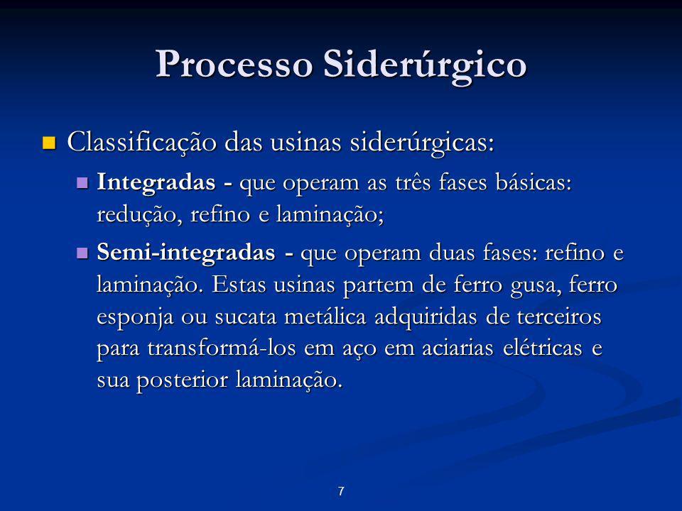 Processo Siderúrgico 8 Sinterização Alto Forno Aciaria Lingotamento Laminação Expedição Utilidades Manutenção Meio Ambiente