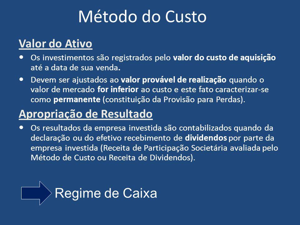 Métodos de Avaliação Método do Custo Método da Equivalência Patrimonial (Equity)