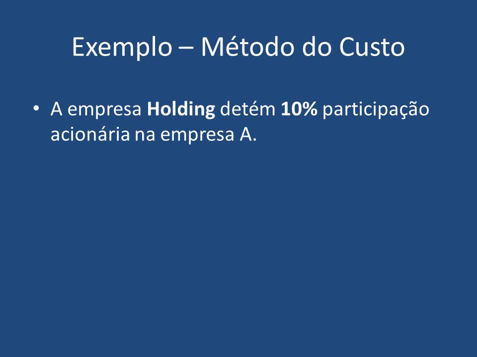 Método da Equivalência Patrimonial (MEP) Valor do Ativo ◦ Os investimento são registrados pelo valor de custo na data da aquisição.