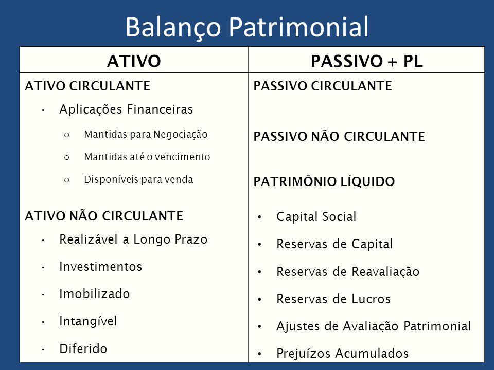 Critérios de Avaliação Investimentos temporários (Circulante e Realizável a L.