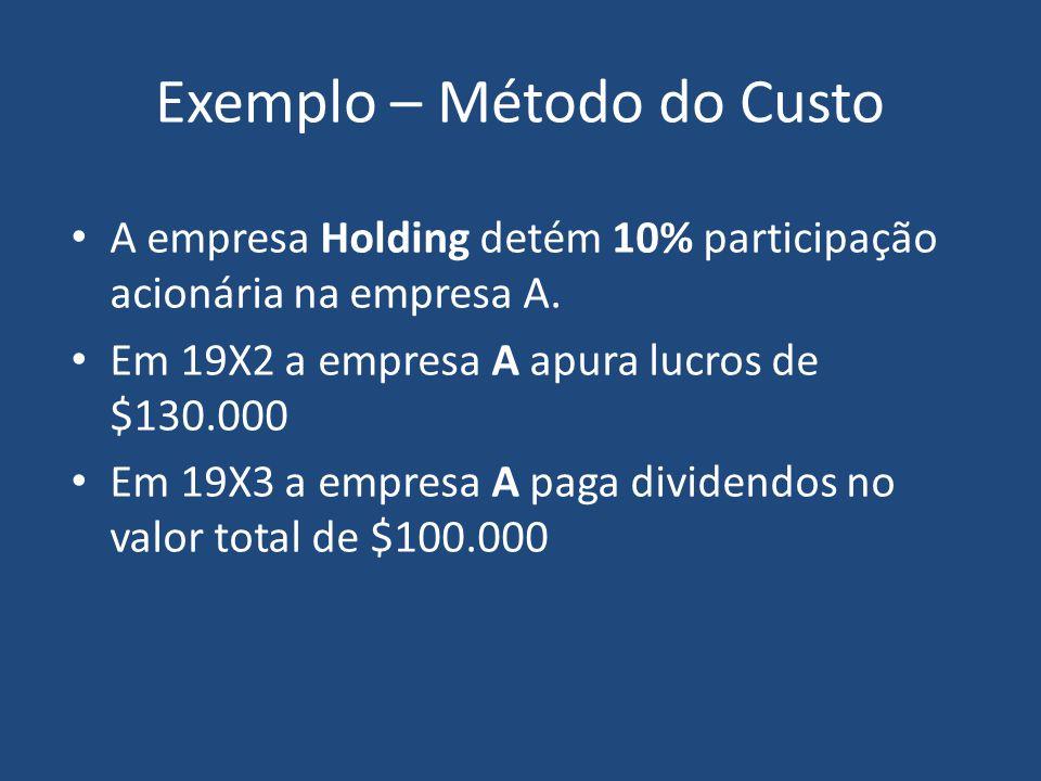 Exemplo – Método do Custo Balanços em:19X119X2 Bancos5.000 Investimentos na Empresa A55.000 Total do Ativo60.000 Empréstimos30.000 Capital social30.00