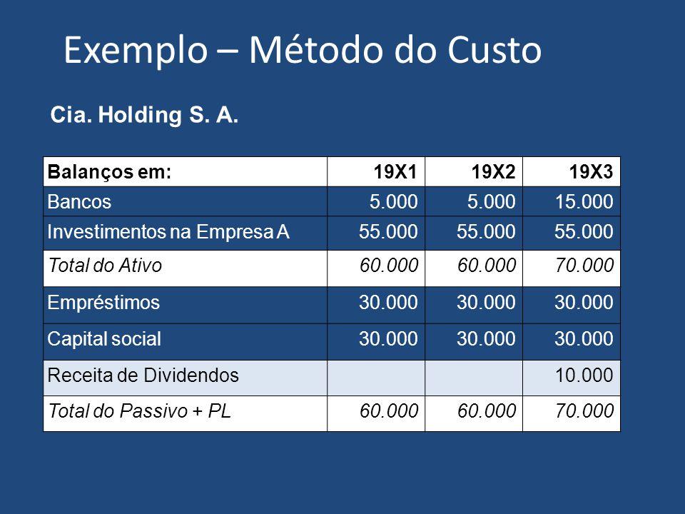 Exemplo – Método do Custo A empresa Holding detém 10% participação acionária na empresa A. Em 19X2 a empresa A apura lucros de $130.000 Em 19X3 a empr