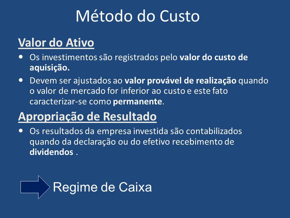 Exemplo – Método do Custo Balanços em:19X119X219X3 Bancos5.000 15.000 Investimentos na Empresa A55.000 Total do Ativo60.000 70.000 Empréstimos30.000 C
