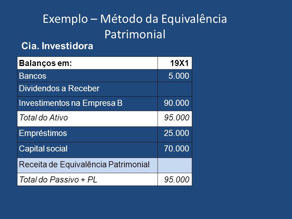 Empresa B PL 150.000 Empresa Investidora Investim. 90.000 60%