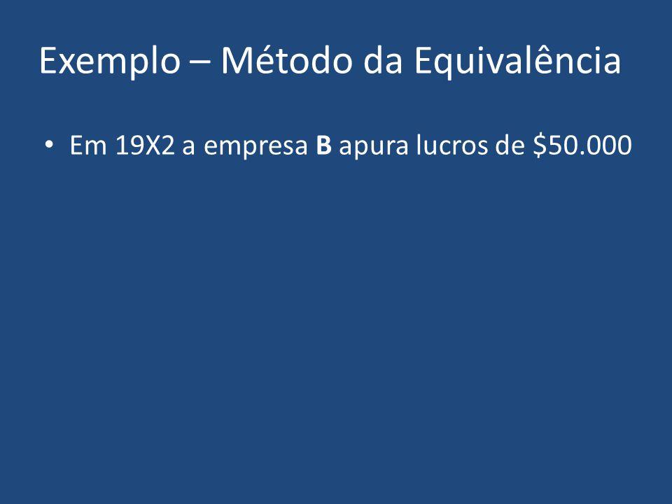 Exemplo – Método da Equivalência Patrimonial Balanços em:19X1 Bancos5.000 Dividendos a Receber Investimentos na Empresa B90.000 Total do Ativo95.000 E