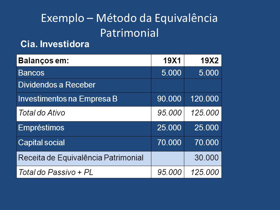 Empresa B PL 150.000 Empresa Investidora Investim. 120.000 60% LA 50.000 PL de B: 200.000 Investimento: 120.000 (60% x 200.000) REP 30.000