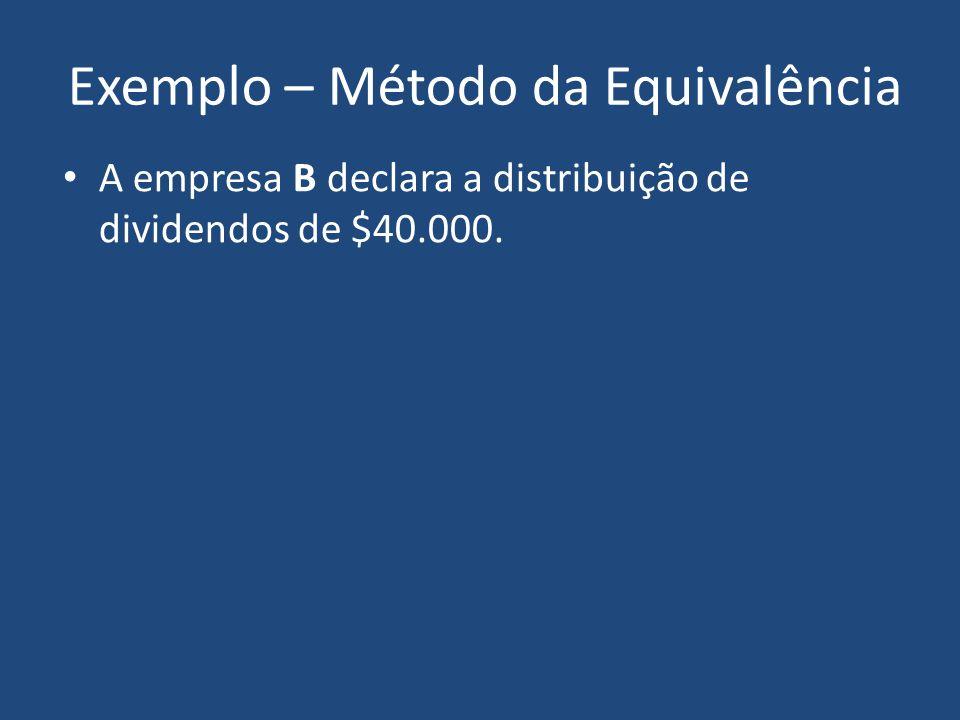 Exemplo – Método da Equivalência Patrimonial Balanços em:19X119X2 Bancos5.000 Dividendos a Receber Investimentos na Empresa B90.000120.000 Total do At