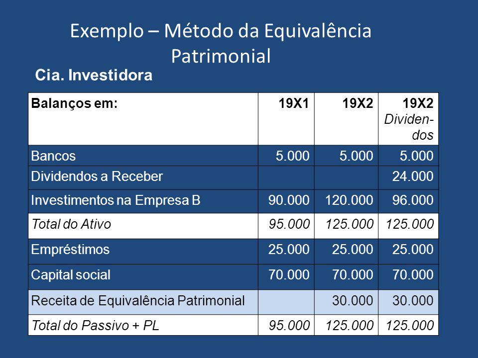 Empresa B PL 150.000 Empresa A Investim. 96.000 60% LA 10.000 PL de B: 160.000 Investimento: 96.000 (60% x 160.000) REP 30.000 Div. 40.000Div. 24.000