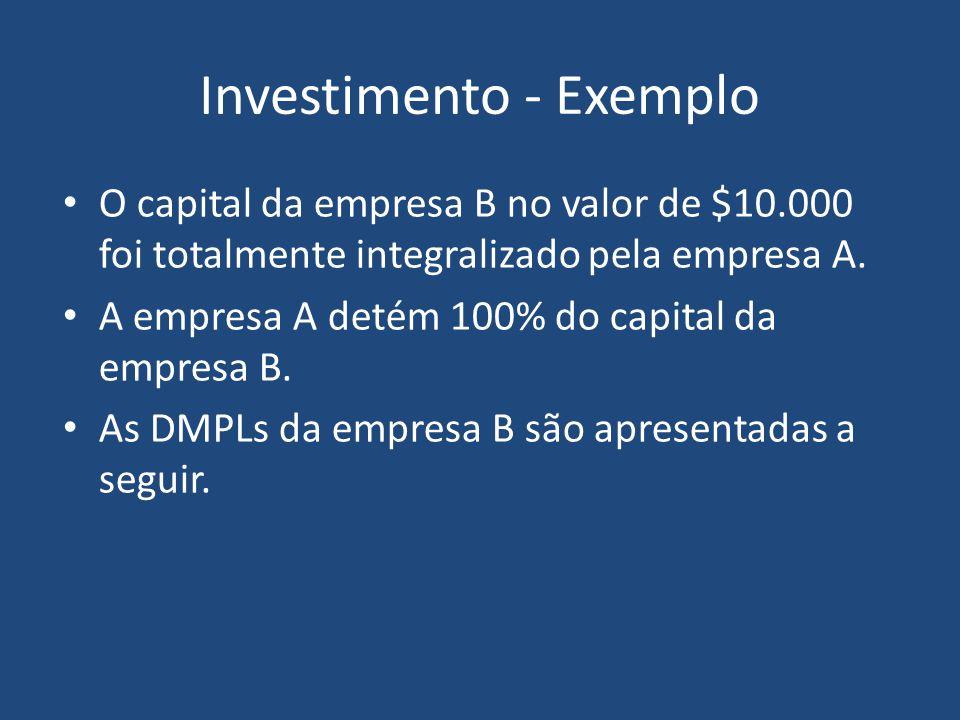 Custo Equivalência Lógica Conceitual Caixa Competência Aplicação Participações menores Investimentos significativos e relevantes (controle, influência
