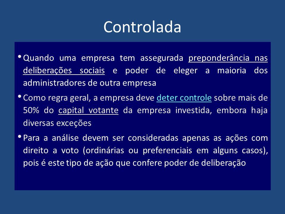 Dicionário Contábil Investidora ou Holding ou Empresa de Participações Investidora ou Holding ou Empresa de Participações Controlada Coligada